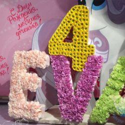 Цифры и буквы для детей и взрослых